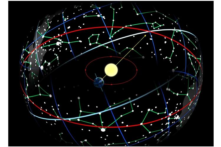 Lintasan matahari melewati rasi bintang [Foto: Wikimedia.org]